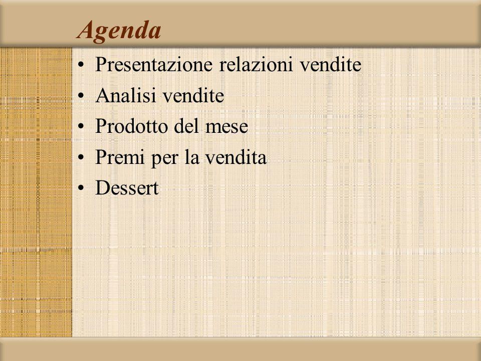 Agenda Presentazione relazioni vendite Analisi vendite Prodotto del mese Premi per la vendita Dessert