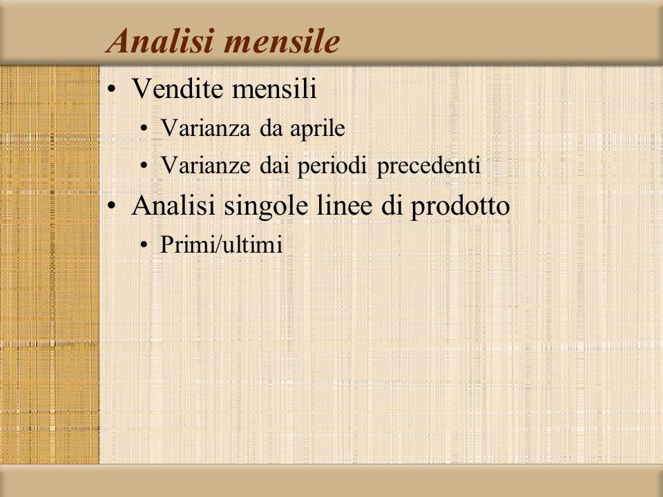 Analisi mensile Vendite mensili Varianza da aprile Varianze dai periodi precedenti Analisi singole linee di prodotto Primi/ultimi