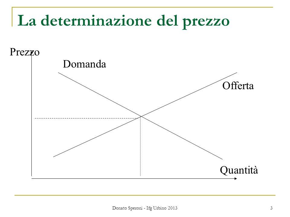 Donato Speroni - Ifg Urbino 2013 3 La determinazione del prezzo Prezzo Quantità Domanda Offerta