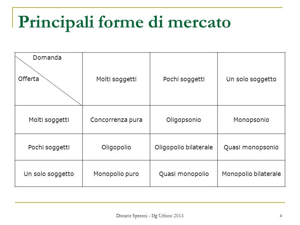 Donato Speroni - Ifg Urbino 2013 5 Tra i mercati dei capitali dobbiamo distinguere: Mercato monetario: operazioni a breve termine, solitamente inferiori ai 12 mesi.