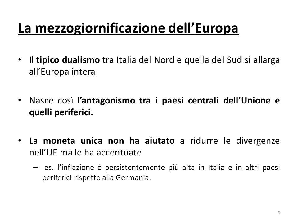 La mezzogiornificazione dellEuropa Il tipico dualismo tra Italia del Nord e quella del Sud si allarga allEuropa intera Nasce così lantagonismo tra i paesi centrali dellUnione e quelli periferici.