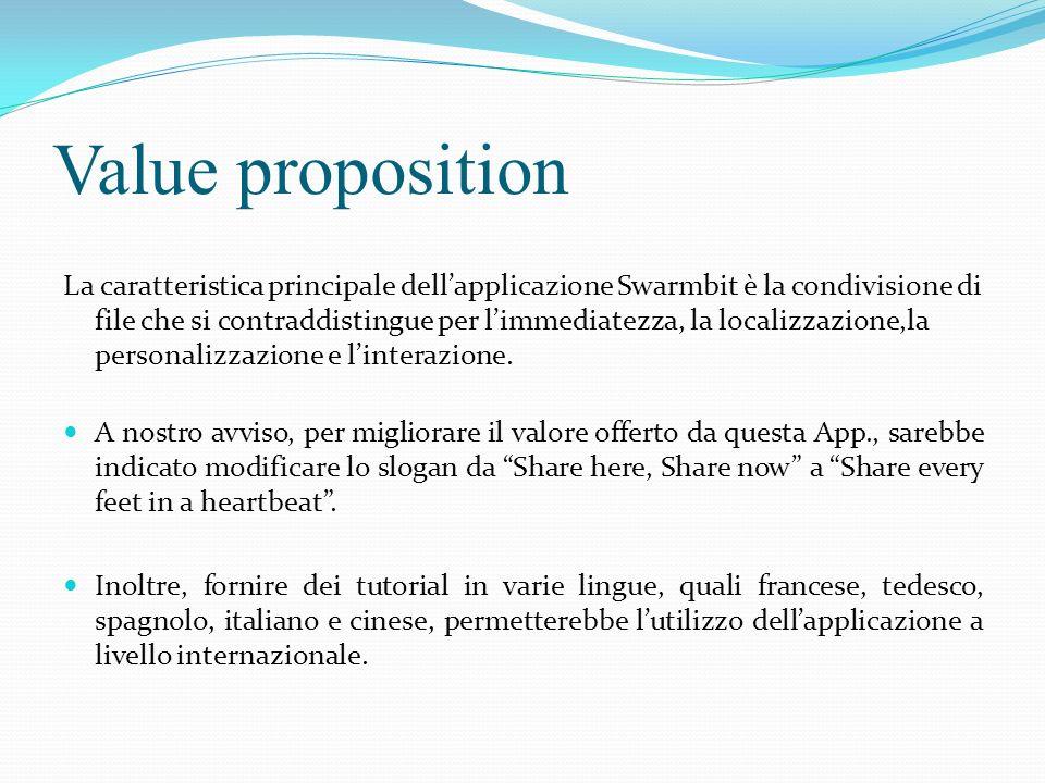 Value proposition La caratteristica principale dellapplicazione Swarmbit è la condivisione di file che si contraddistingue per limmediatezza, la localizzazione,la personalizzazione e linterazione.