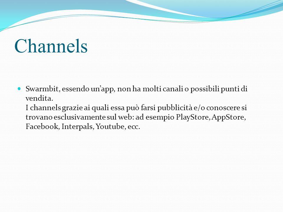 Channels Swarmbit, essendo unapp, non ha molti canali o possibili punti di vendita.