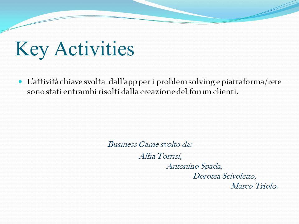 Key Activities Lattività chiave svolta dallapp per i problem solving e piattaforma/rete sono stati entrambi risolti dalla creazione del forum clienti.
