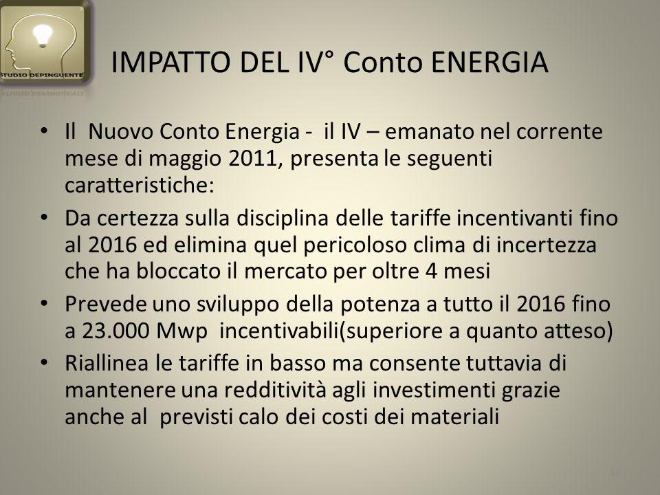 IMPATTO DEL IV° Conto ENERGIA Il Nuovo Conto Energia - il IV – emanato nel corrente mese di maggio 2011, presenta le seguenti caratteristiche: Da certezza sulla disciplina delle tariffe incentivanti fino al 2016 ed elimina quel pericoloso clima di incertezza che ha bloccato il mercato per oltre 4 mesi Prevede uno sviluppo della potenza a tutto il 2016 fino a 23.000 Mwp incentivabili(superiore a quanto atteso) Riallinea le tariffe in basso ma consente tuttavia di mantenere una redditività agli investimenti grazie anche al previsti calo dei costi dei materiali 10