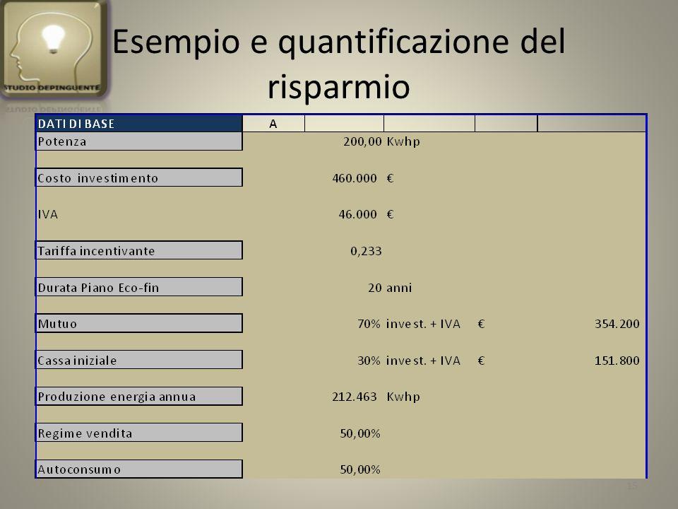 Esempio e quantificazione del risparmio 15