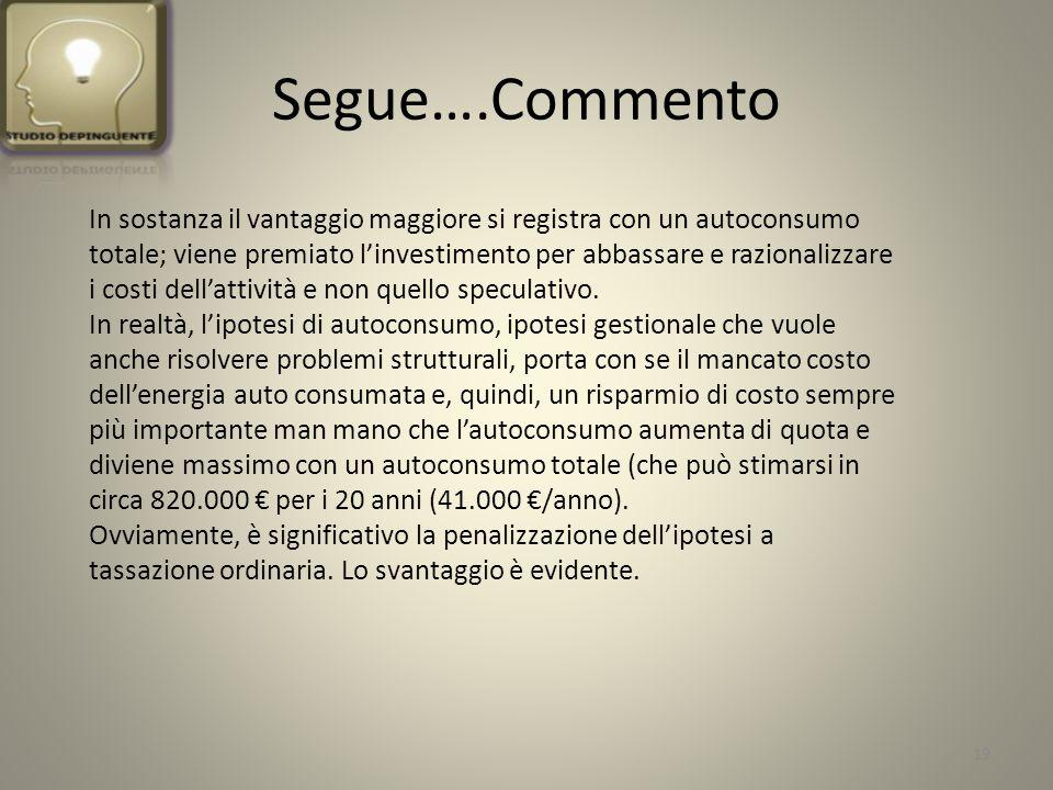 Segue….Commento 19 In sostanza il vantaggio maggiore si registra con un autoconsumo totale; viene premiato linvestimento per abbassare e razionalizzare i costi dellattività e non quello speculativo.
