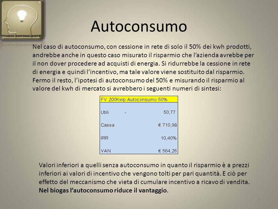 Autoconsumo Nel caso di autoconsumo, con cessione in rete di solo il 50% dei kwh prodotti, andrebbe anche in questo caso misurato il risparmio che lazienda avrebbe per il non dover procedere ad acquisti di energia.