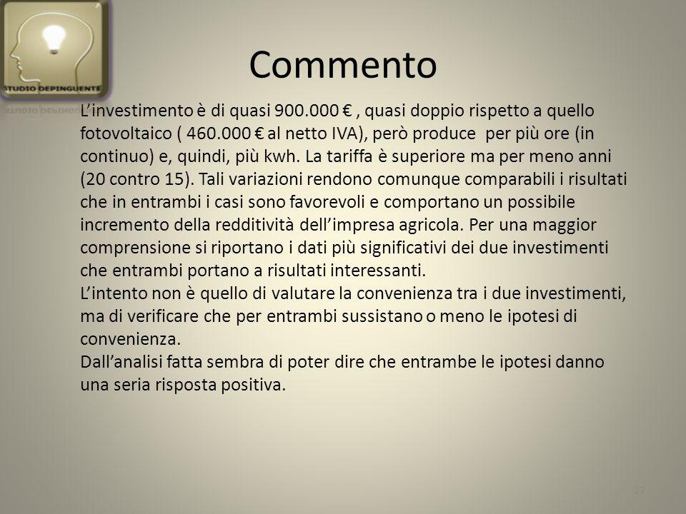 Commento Linvestimento è di quasi 900.000, quasi doppio rispetto a quello fotovoltaico ( 460.000 al netto IVA), però produce per più ore (in continuo) e, quindi, più kwh.