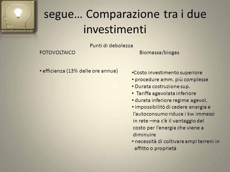 segue… Comparazione tra i due investimenti Punti di debolezza FOTOVOLTAICO Biomassa/biogas efficienza (13% delle ore annue) Costo investimento superiore procedure amm.