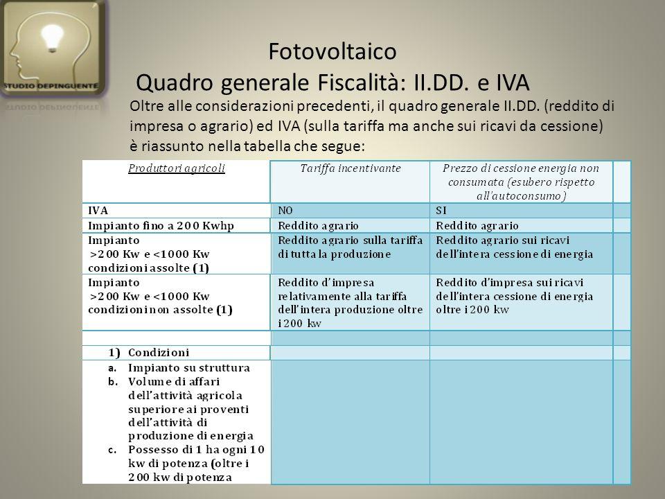 Fotovoltaico Quadro generale Fiscalità: II.DD.