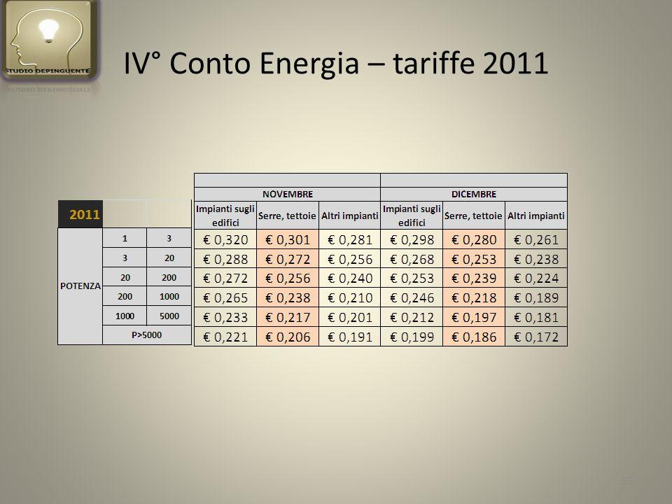 IV° Conto Energia – tariffe 2011 35