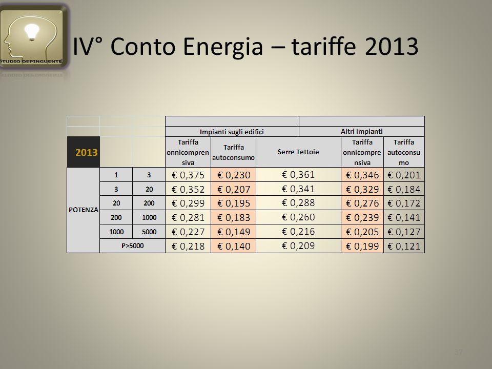 IV° Conto Energia – tariffe 2013 37