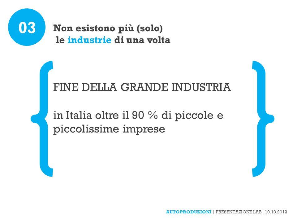 Non esistono più (solo) le industrie di una volta 03 FINE DELLA GRANDE INDUSTRIA in Italia oltre il 90 % di piccole e piccolissime imprese AUTOPRODUZIONI | PRESENTAZIONE LAB| 10.10.2012