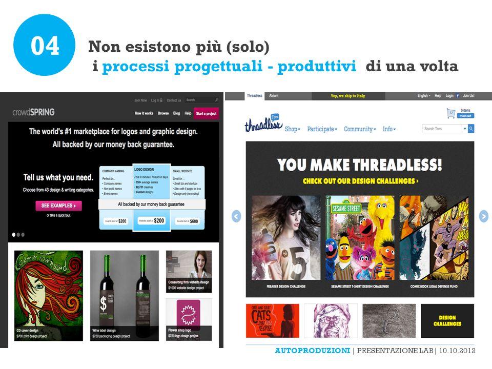 Non esistono più (solo) i processi progettuali - produttivi di una volta 04 AUTOPRODUZIONI | PRESENTAZIONE LAB| 10.10.2012