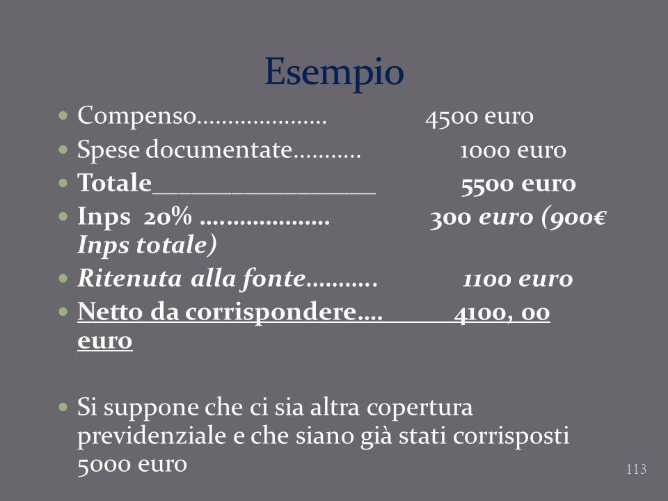 113 Compenso………………… 4500 euro Spese documentate……….. 1000 euro Totale_________________ 5500 euro Inps 20% ….……………. 300 euro (900 Inps totale) Ritenuta