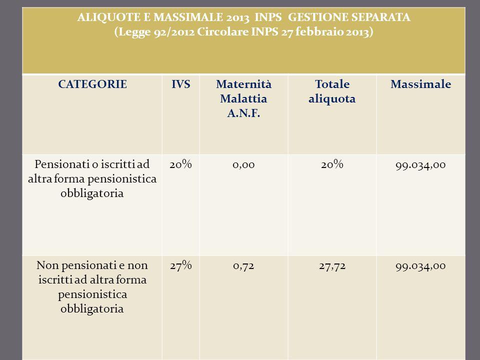 147 ALIQUOTE E MASSIMALE 2013 INPS GESTIONE SEPARATA (Legge 92/2012 Circolare INPS 27 febbraio 2013) CATEGORIEIVSMaternità Malattia A.N.F. Totale aliq