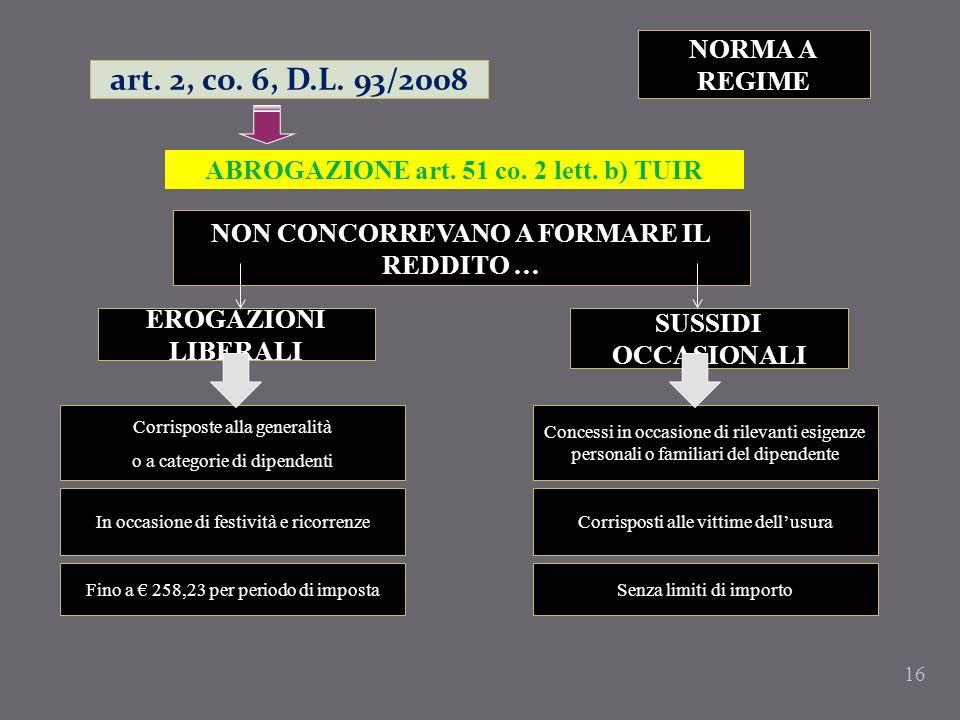 16 art. 2, co. 6, D.L. 93/2008 ABROGAZIONE art. 51 co. 2 lett. b) TUIR NON CONCORREVANO A FORMARE IL REDDITO … EROGAZIONI LIBERALI SUSSIDI OCCASIONALI