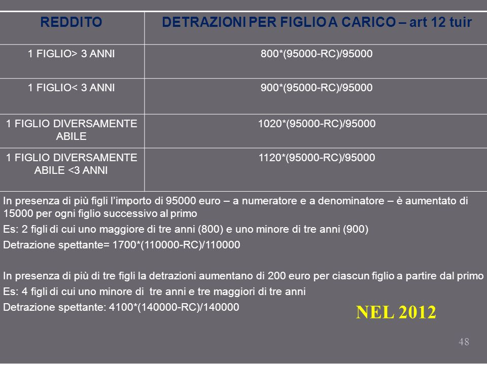 48 REDDITODETRAZIONI PER FIGLIO A CARICO – art 12 tuir 1 FIGLIO> 3 ANNI800*(95000-RC)/95000 1 FIGLIO< 3 ANNI900*(95000-RC)/95000 1 FIGLIO DIVERSAMENTE