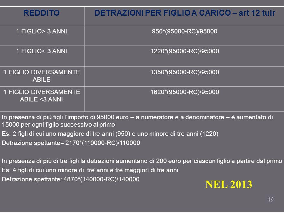 49 REDDITODETRAZIONI PER FIGLIO A CARICO – art 12 tuir 1 FIGLIO> 3 ANNI950*(95000-RC)/95000 1 FIGLIO< 3 ANNI1220*(95000-RC)/95000 1 FIGLIO DIVERSAMENT