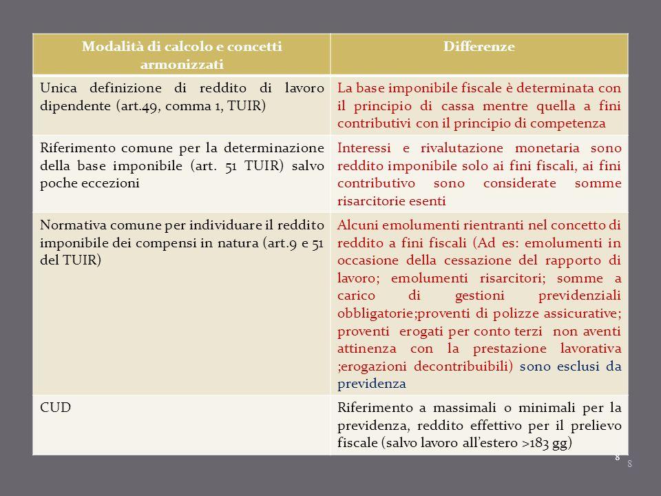 8 Modalità di calcolo e concetti armonizzati Differenze Unica definizione di reddito di lavoro dipendente (art.49, comma 1, TUIR) La base imponibile f
