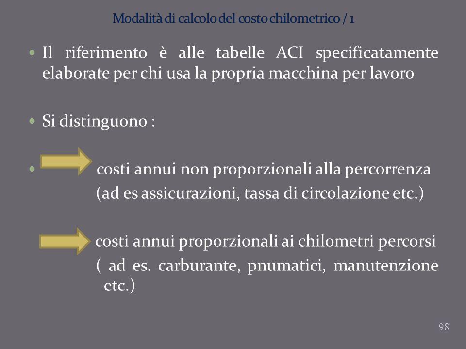 Il riferimento è alle tabelle ACI specificatamente elaborate per chi usa la propria macchina per lavoro Si distinguono : costi annui non proporzionali