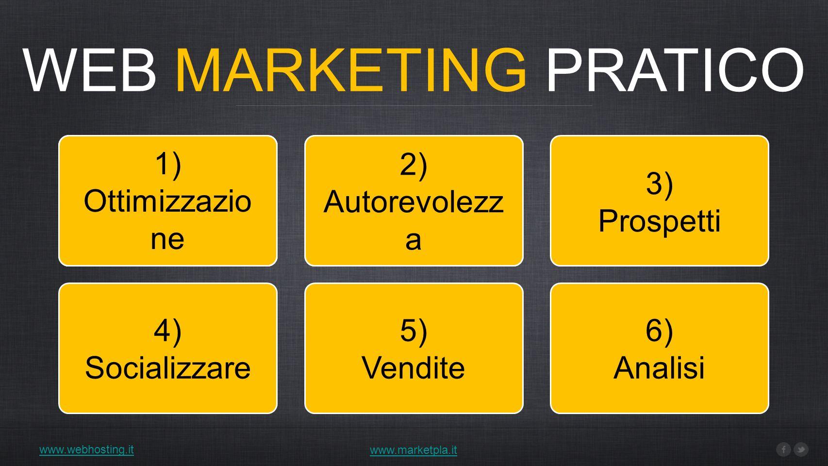 WEB MARKETING PRATICO www.webhosting.it www.marketpla.it 1) Traffico 2) Back Link 1) Ottimizzazio ne 2) Autorevolezz a 3) Prospetti 4) Socializzare 5) Vendite 6) Analisi