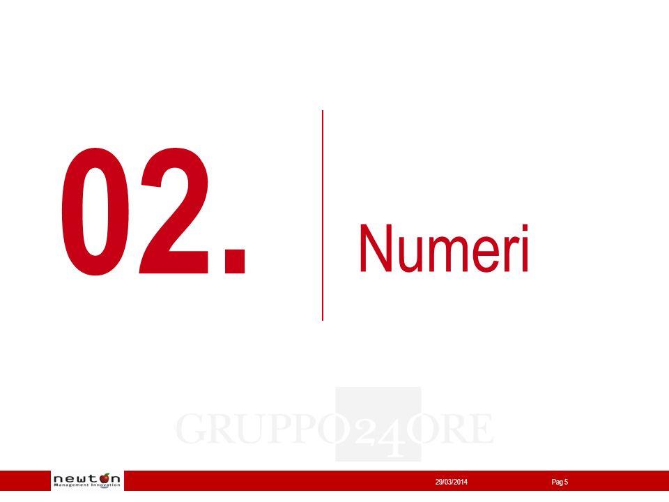 Network24 29/03/2014Pag 5 02. Numeri