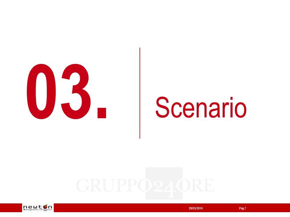 Network24 29/03/2014Pag 7 03. Scenario
