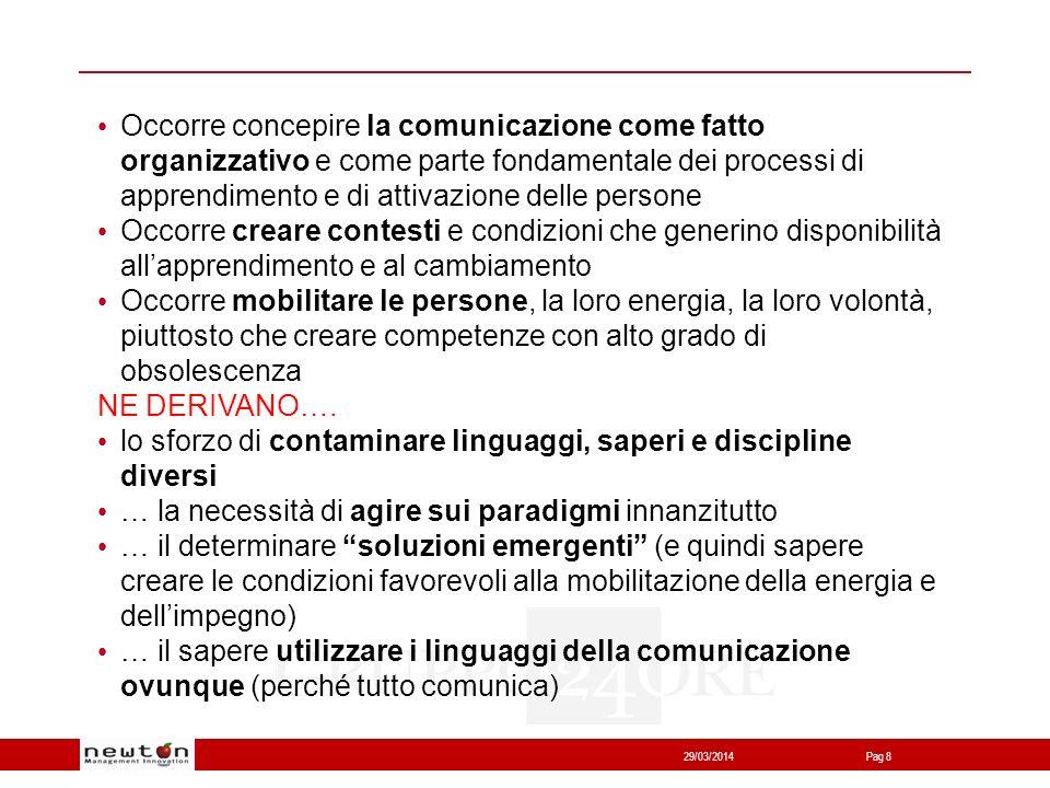 Network24 29/03/2014Pag 8 Occorre concepire la comunicazione come fatto organizzativo e come parte fondamentale dei processi di apprendimento e di att
