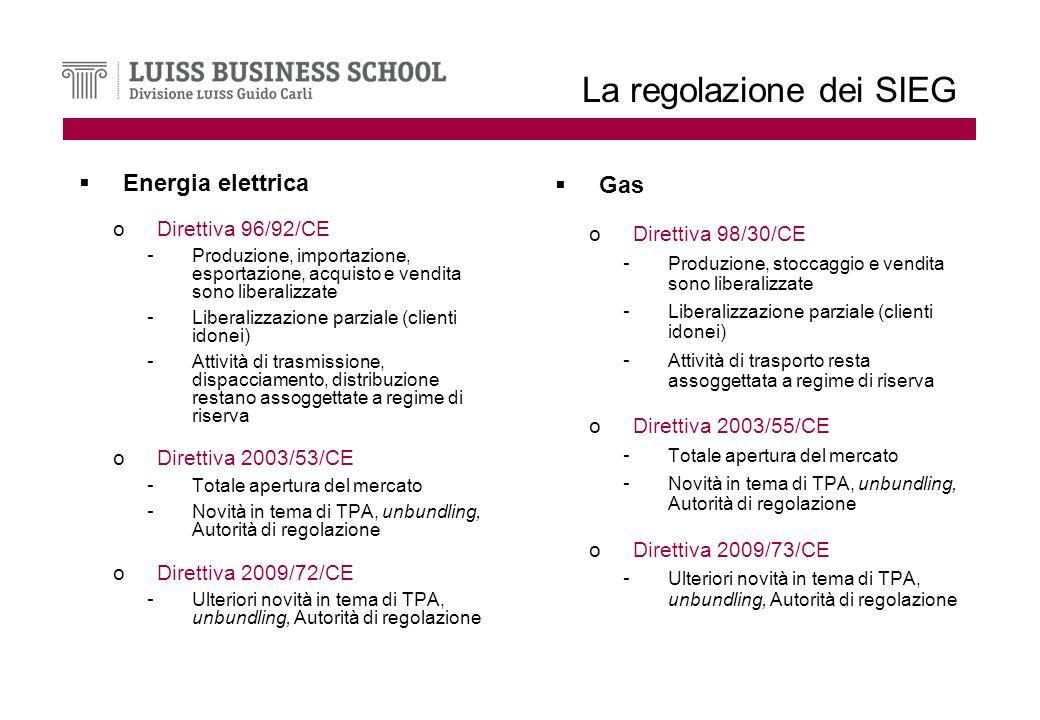 La regolazione dei SIEG Energia elettrica oDirettiva 96/92/CE - Produzione, importazione, esportazione, acquisto e vendita sono liberalizzate - Liberalizzazione parziale (clienti idonei) - Attività di trasmissione, dispacciamento, distribuzione restano assoggettate a regime di riserva oDirettiva 2003/53/CE - Totale apertura del mercato - Novità in tema di TPA, unbundling, Autorità di regolazione oDirettiva 2009/72/CE - Ulteriori novità in tema di TPA, unbundling, Autorità di regolazione Gas oDirettiva 98/30/CE - Produzione, stoccaggio e vendita sono liberalizzate - Liberalizzazione parziale (clienti idonei) - Attività di trasporto resta assoggettata a regime di riserva oDirettiva 2003/55/CE - Totale apertura del mercato - Novità in tema di TPA, unbundling, Autorità di regolazione oDirettiva 2009/73/CE - Ulteriori novità in tema di TPA, unbundling, Autorità di regolazione