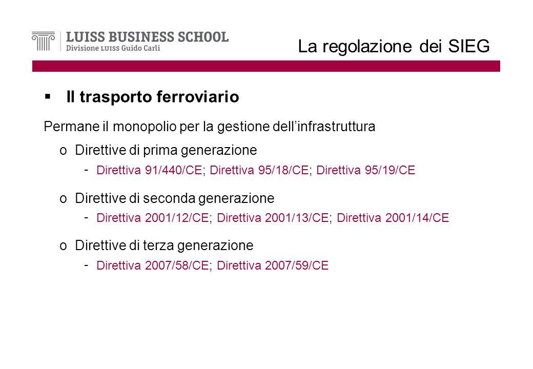 La regolazione dei SIEG Il trasporto ferroviario Permane il monopolio per la gestione dellinfrastruttura oDirettive di prima generazione - Direttiva 91/440/CE; Direttiva 95/18/CE; Direttiva 95/19/CE oDirettive di seconda generazione - Direttiva 2001/12/CE; Direttiva 2001/13/CE; Direttiva 2001/14/CE oDirettive di terza generazione - Direttiva 2007/58/CE; Direttiva 2007/59/CE