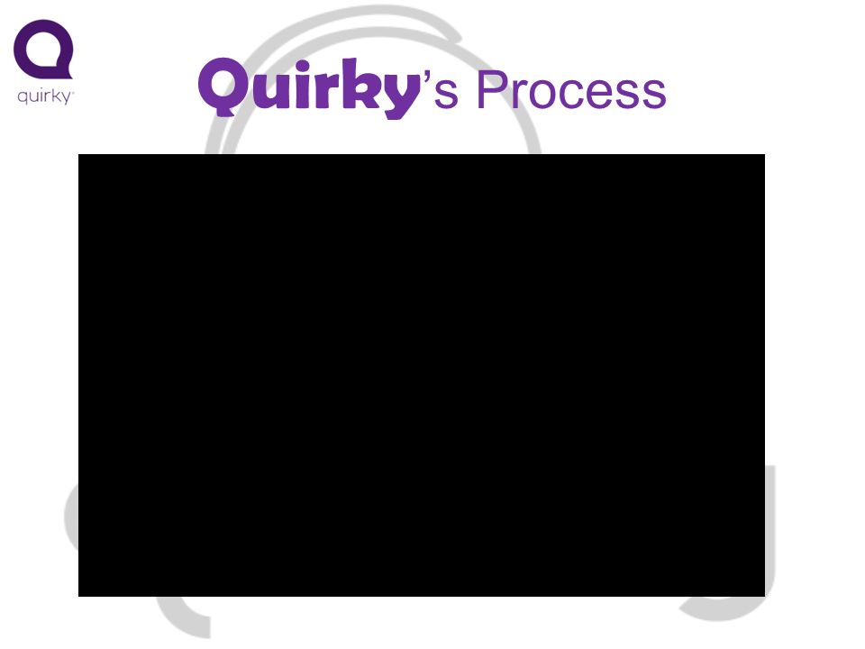 Quirky s Process