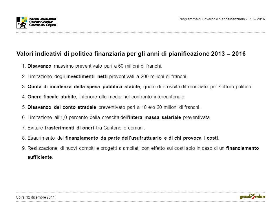 Programma di Governo e piano finanziario 2013 – 2016 Valori indicativi di politica finanziaria per gli anni di pianificazione 2013 – 2016 1.