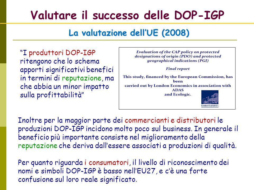 Valutare il successo delle DOP-IGP La valutazione dellUE (2008) Inoltre per la maggior parte dei commercianti e distributori le produzioni DOP-IGP incidono molto poco sul business.