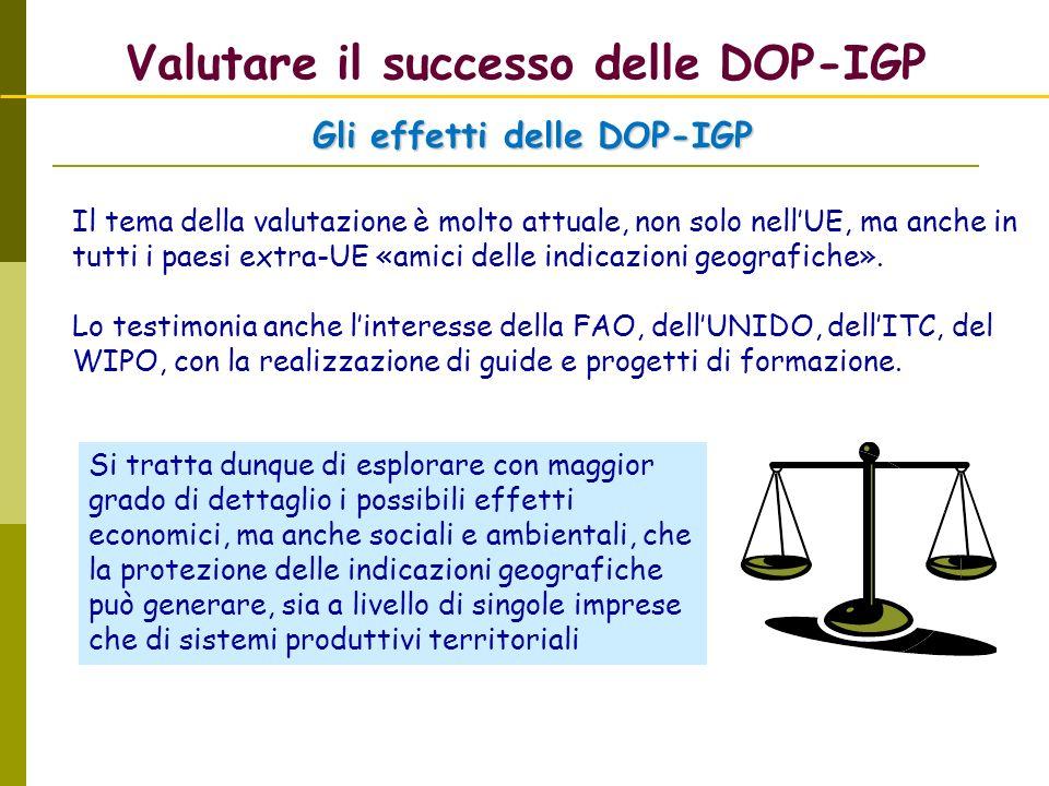 Valutare il successo delle DOP-IGP Il tema della valutazione è molto attuale, non solo nellUE, ma anche in tutti i paesi extra-UE «amici delle indicazioni geografiche».
