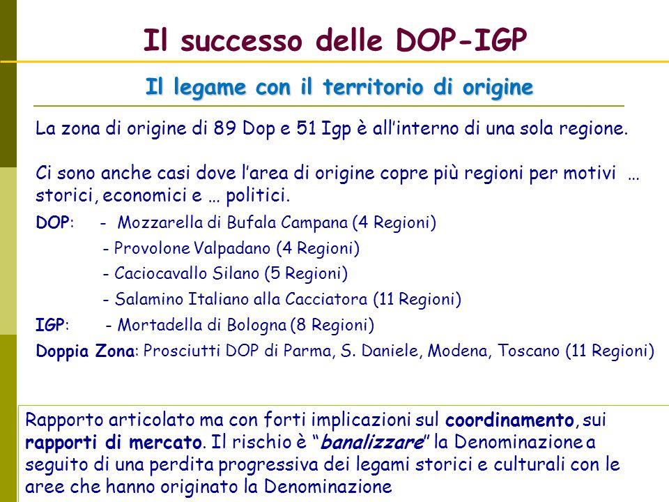 Il successo delle DOP-IGP Il legame con il territorio di origine La zona di origine di 89 Dop e 51 Igp è allinterno di una sola regione. Ci sono anche