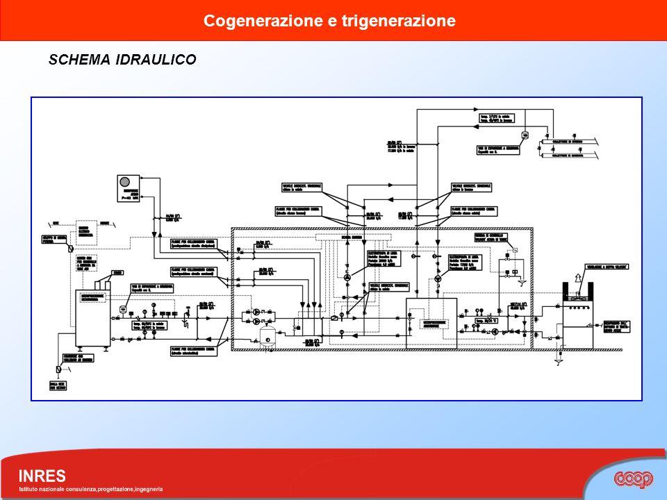 Cogenerazione e trigenerazione SCHEMA IDRAULICO