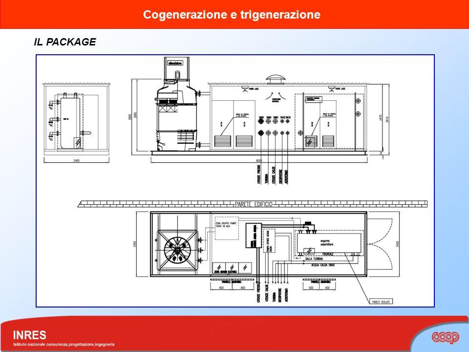 Cogenerazione e trigenerazione IL PACKAGE