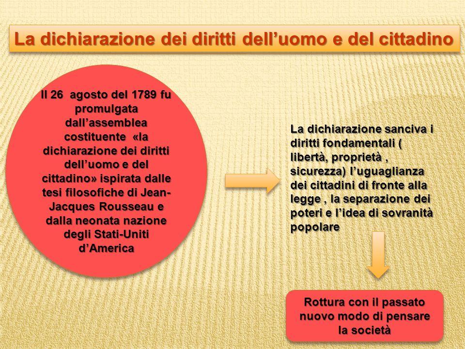 La dichiarazione dei diritti delluomo e del cittadino La dichiarazione sanciva i diritti fondamentali ( libertà, proprietà, sicurezza) luguaglianza de