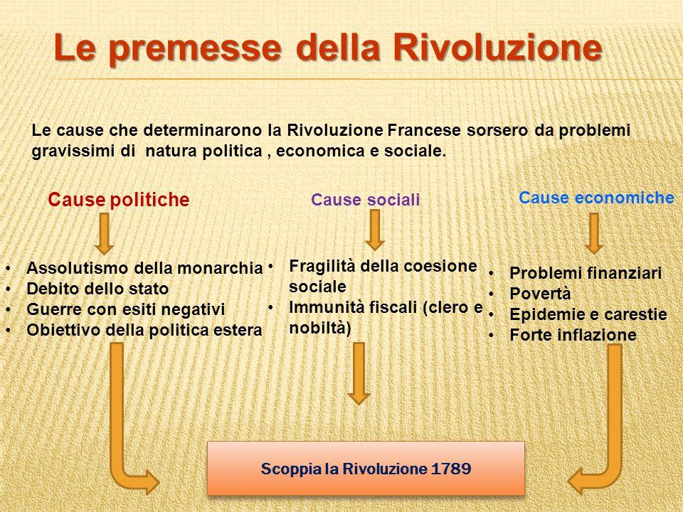 Le premesse della Rivoluzione Le cause che determinarono la Rivoluzione Francese sorsero da problemi gravissimi di natura politica, economica e social