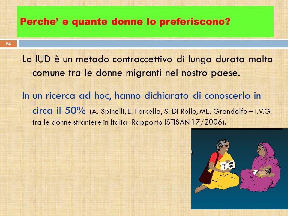 Perche e quante donne lo preferiscono? Lo IUD è un metodo contraccettivo di lunga durata molto comune tra le donne migranti nel nostro paese. In un ri