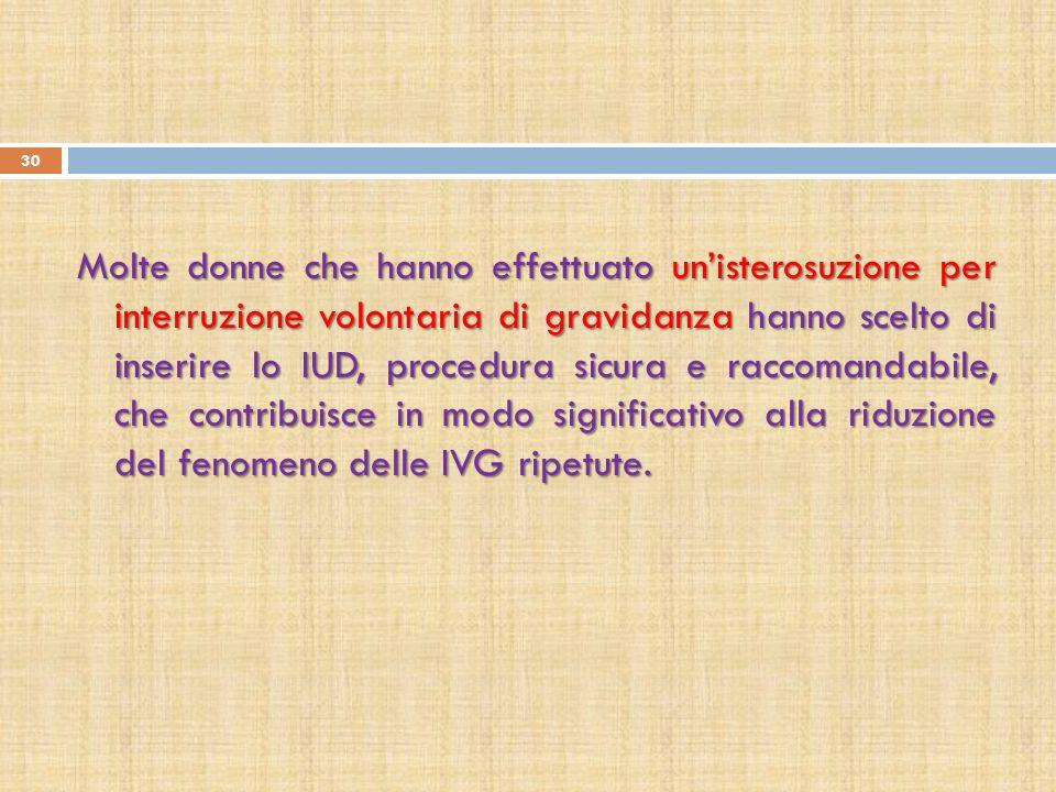 Molte donne che hanno effettuato unisterosuzione per interruzione volontaria di gravidanza hanno scelto di inserire lo IUD, procedura sicura e raccoma