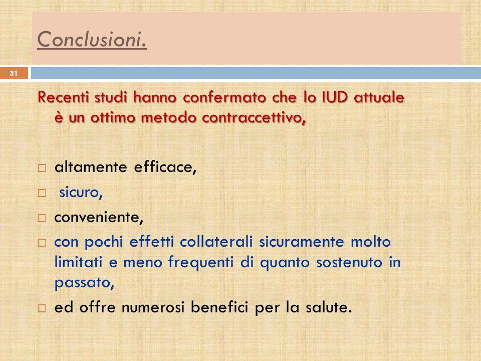 Conclusioni. Recenti studi hanno confermato che lo IUD attuale è un ottimo metodo contraccettivo, altamente efficace, sicuro, conveniente, con pochi e