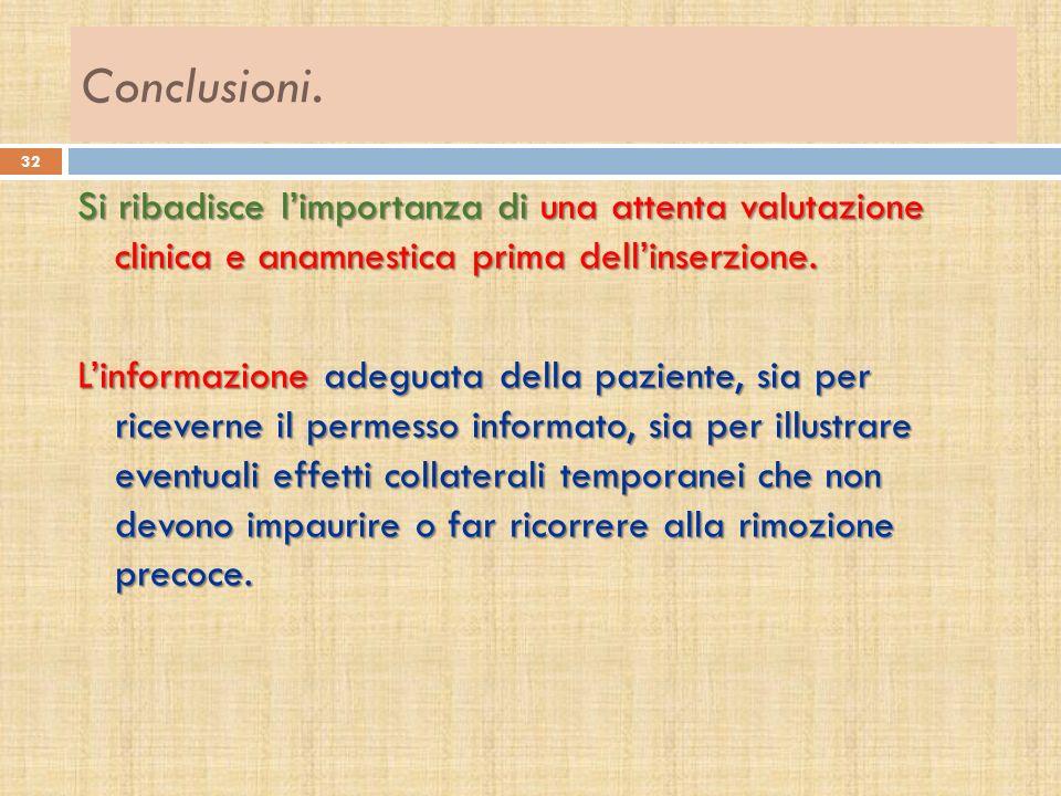Conclusioni. Si ribadisce limportanza di una attenta valutazione clinica e anamnestica prima dellinserzione. Linformazione adeguata della paziente, si