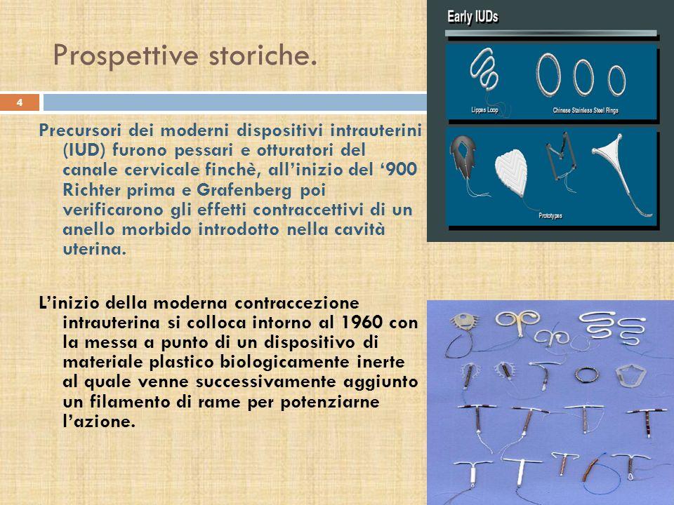 Prospettive storiche. Precursori dei moderni dispositivi intrauterini (IUD) furono pessari e otturatori del canale cervicale finchè, allinizio del 900