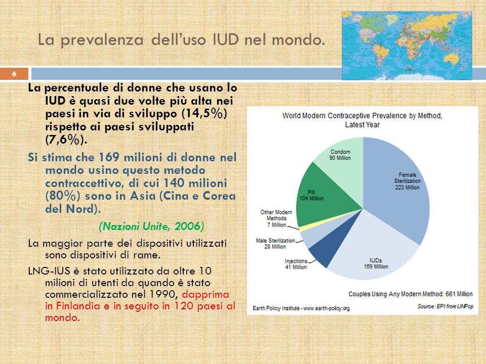 La prevalenza delluso IUD nel mondo. La percentuale di donne che usano lo IUD è quasi due volte più alta nei paesi in via di sviluppo (14,5%) rispetto