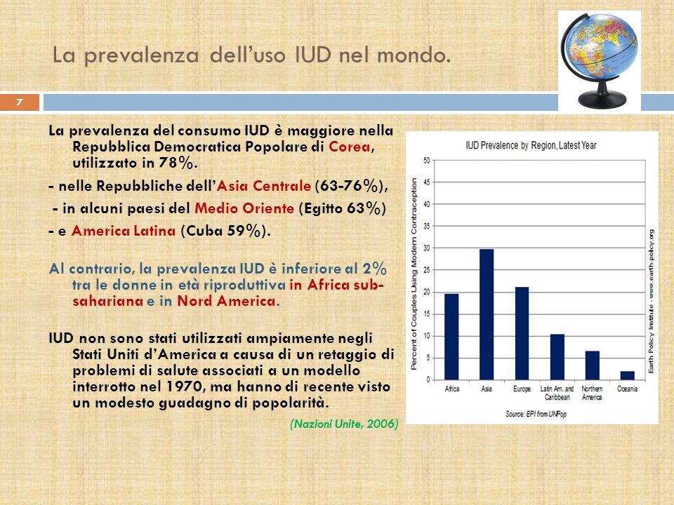 La prevalenza delluso IUD nel mondo. La prevalenza del consumo IUD è maggiore nella Repubblica Democratica Popolare di Corea, utilizzato in 78%. - nel