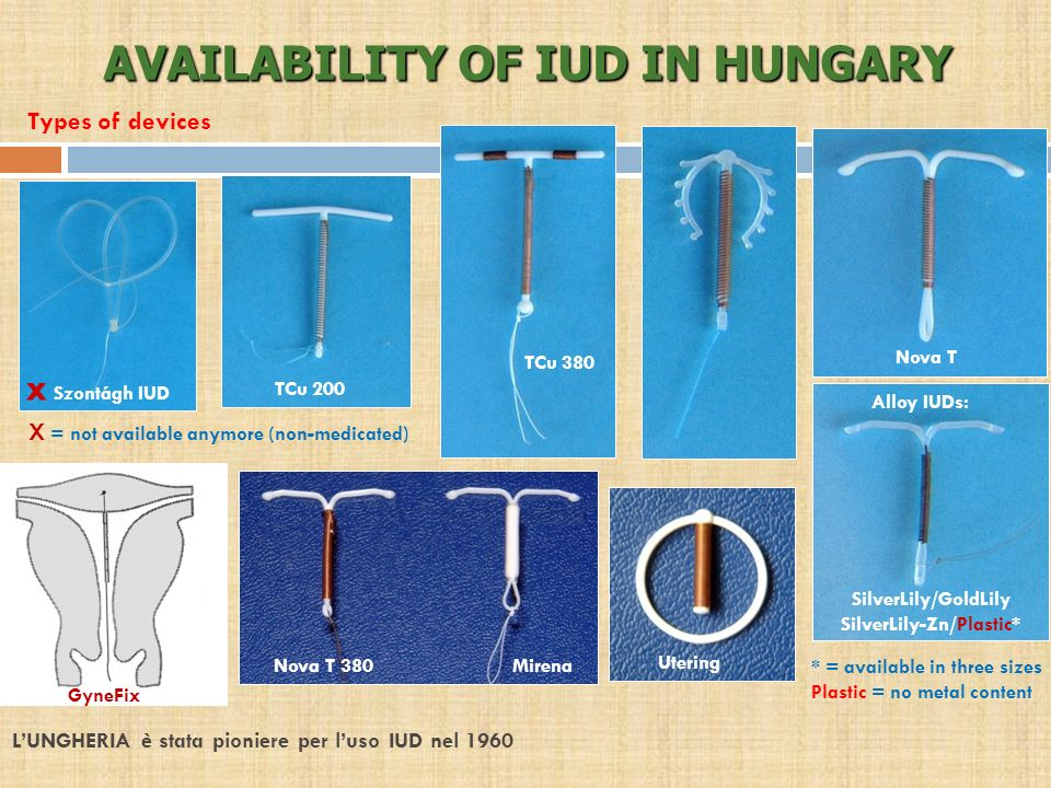 LUNGHERIA è stata pioniere per luso IUD nel 1960 AVAILABILITY OF IUD IN HUNGARY MLCu 250/375 (Mona Lisa) x Szontágh IUD TCu 200 TCu 380 GyneFix Nova T