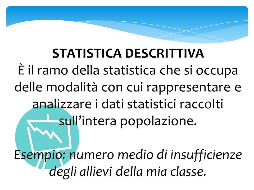 STATISTICA INDUTTIVA È il ramo della statistica che studia le peculiarità di un fenomeno facendo ricorso ad un campione della popolazione.